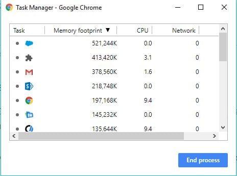 Chrome Task Manager | Google Chrome tips | Network 1 Consulting